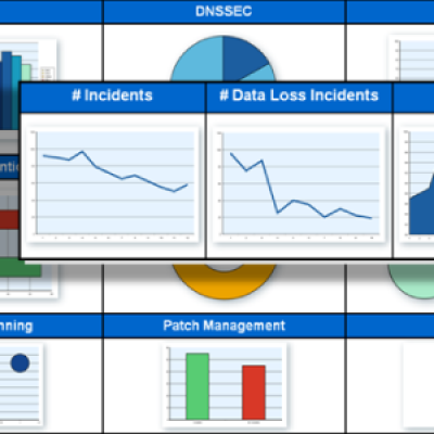 data visualization to improve cybersecurity